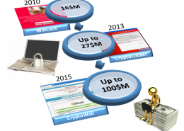 ransomware in numbers guardicore