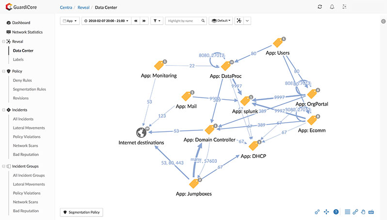 GuardiCore micro-segmentation solution - cloud application discovery and dependency mapping tool