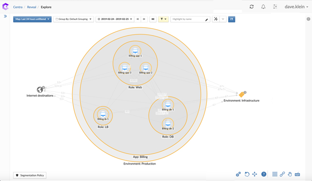 GuardiCore Centra - discover and visualize application flows across the entire infrastructure